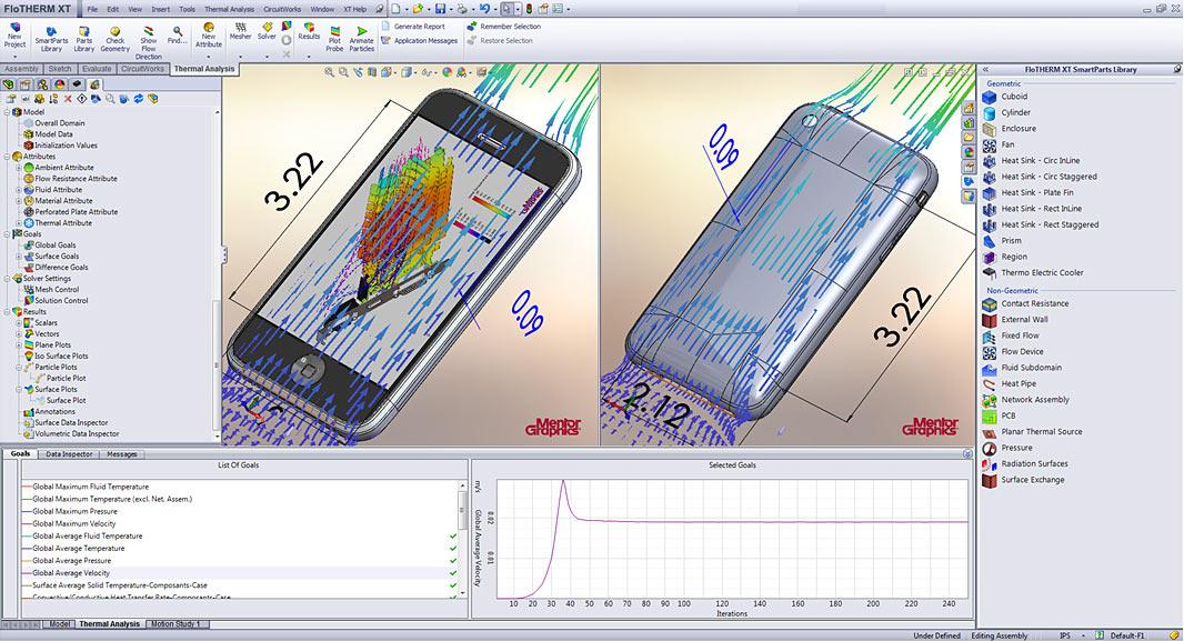L'interfaccia CAD-Centrica di FloTHERM-XT